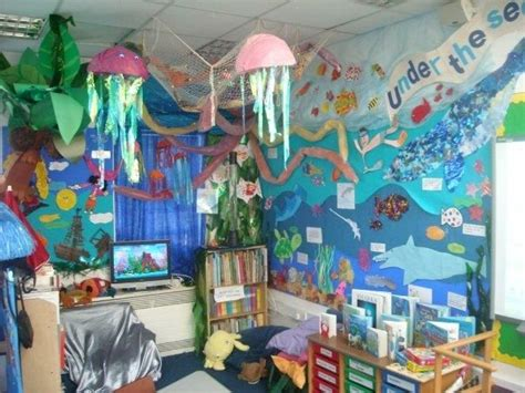 The Sea Classroom Decorations by Classroom Display Definitely