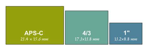 comparativa camaras digitales compactas las mejores c 225 maras compactas gama alta de 2018