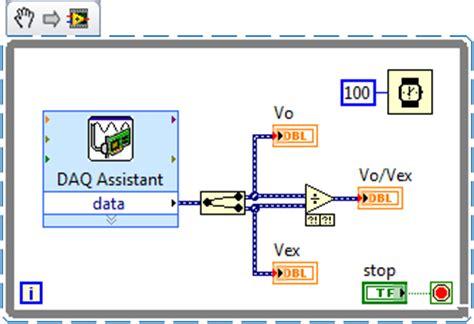 wheatstone bridge labview wheatstone bridge based measurements with mydaq and