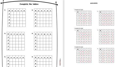 2nd grade table tables for 2nd grade math worksheets best free