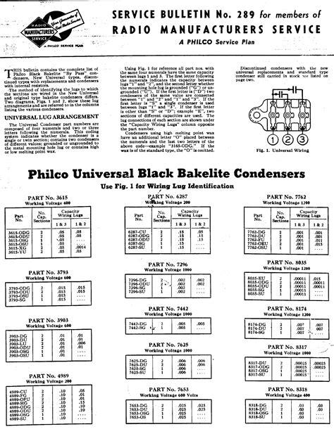 Scu Mba Bulletin by Philco Service Bulletin No 289 2nd Page