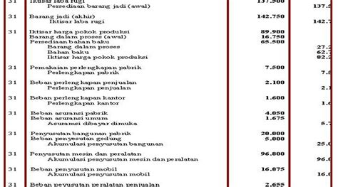 membuat template jurnal maswatu ardhy blog kd 4 membuat laporan jurnal penyesuaian