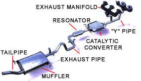 Diagram Of Exhaust System Jeff S Service Car And Truck Exhaust