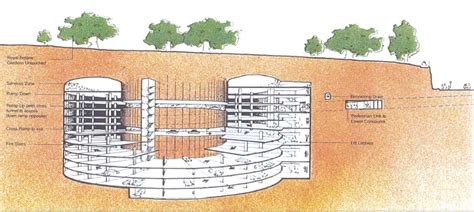 House Plans Basement by Pic 3