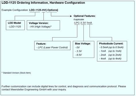 data diode hardware data diode configuration 28 images 1n4151 datasheet pdf rectron semiconductor ls4148