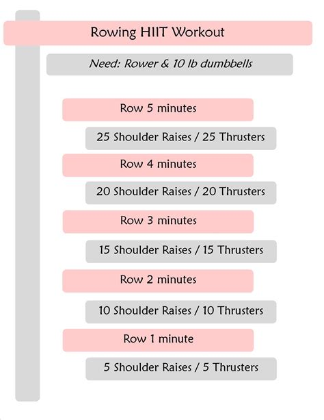 Weight Loss Exercise Rowing by 14 Rowing Machine Workouts To Lose Weight