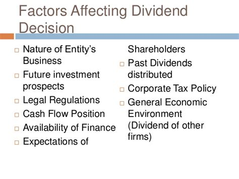 Corporate Tax Planning Notes For Mba by Dividend Decision Theories
