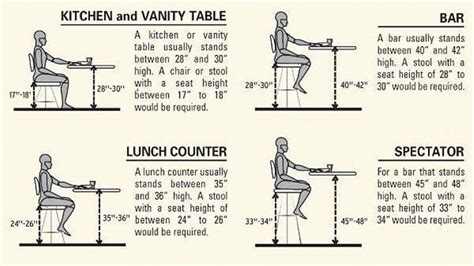 Standard Bar Stool Height Standard Height For Bar Stool Counter Top