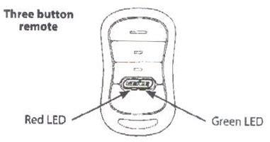 Overhead Door Python Manual Python Compatible Garage Door Opener Parts Programming