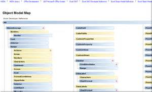 sharepoint flow diagram sharepoint free engine image for