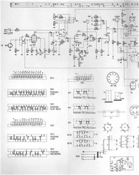 Wieviel Watt Hat Eine Herdplatte by The Philips El 3542 Manuals For Free Hifi Manuals