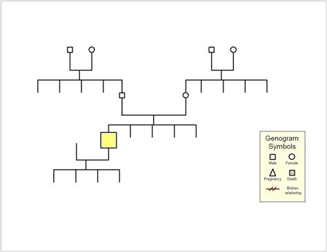 8 Free Genogram Diagram Templates Ms Word Templatehub Microsoft Word Genogram Template