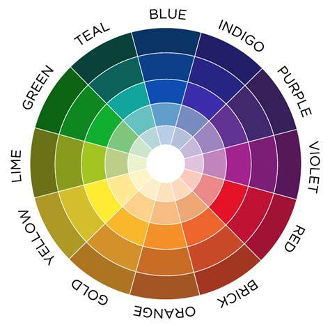 color weel color wheels visual focus