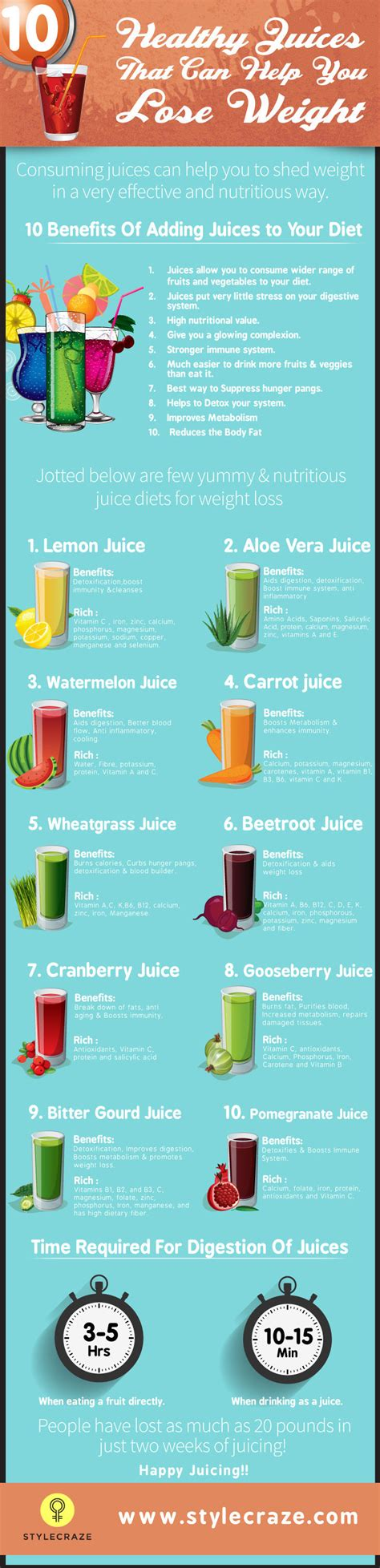 10 Ways Your Can Help You Lose Weight by 10 Healthy Juices That Can Help You To Lose Weight