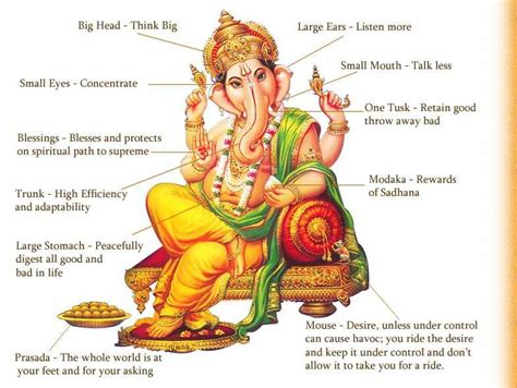 Ganpati Decoration At Home by The Different Lord Ganesha Forms Amp Postures Templepurohit Your Spiritual Destination