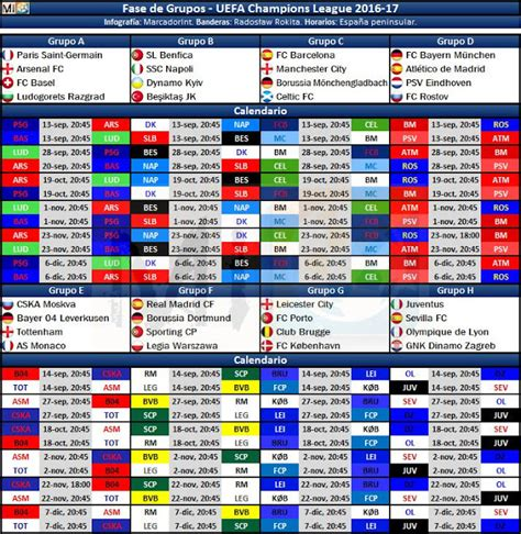 Calendario Liga Futbol 2017 Calendario De La Chions League 2016 2017 Apuntes De