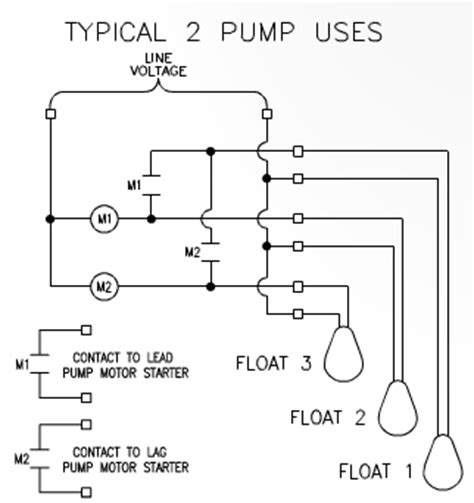 typical 2 float switch wiring diagram aqua