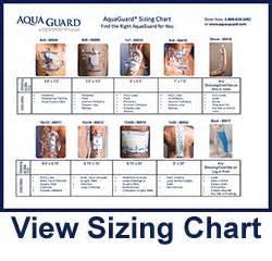 aquaguard catalog