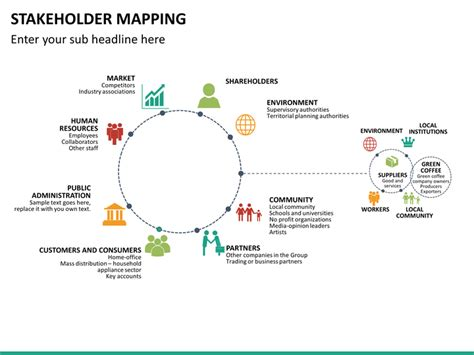 Home Plans Free by Stakeholder Mapping Powerpoint Template Sketchbubble