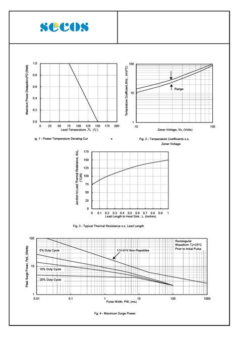 zener diode circuit pdf datasheet smaz1180 pdf pinout surface mount zener diode