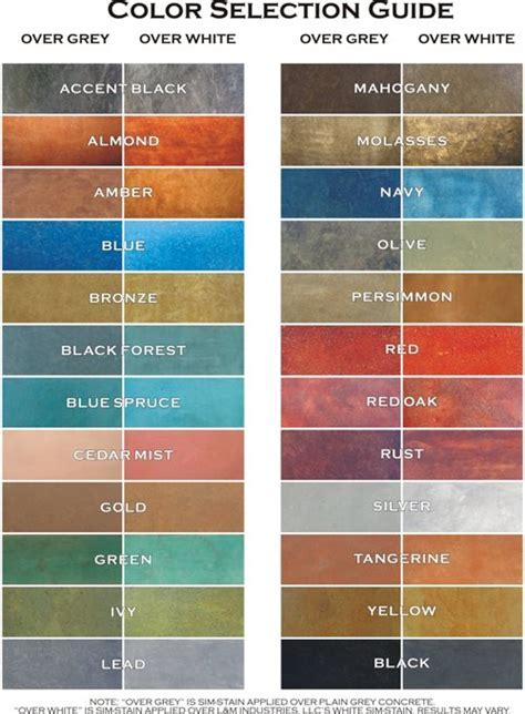 SimStain Color Chart   The Concrete Network