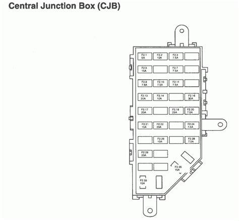 2001 ford ranger fuse box diagram 2001 ford ranger xlt fuse box schematic diagram inside