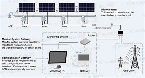micro inverter wiring diagram enphase schematic
