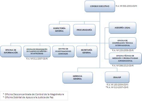 corte suprema europea poder judicial per 250