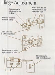 Kitchen Cabinet Door Hinge Adjustment 28 Kitchen Cabinet Door Hinges Adjustments How To Adjust Your Kitchen Cupboard Doors Made