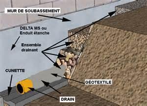 Geotextile Pour Drainage