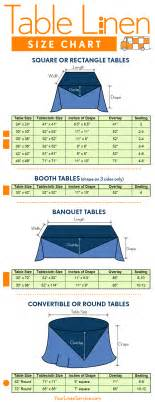 table sizes table linen size chart square rectangle circle and