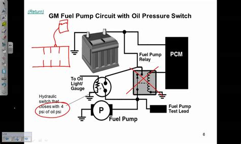Coper Pompa Oli Suzuki K10 Turbo fuel electrical circuits description and operation