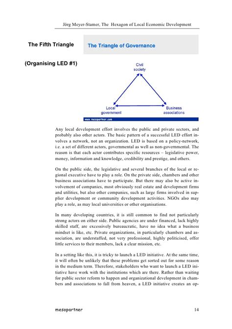 materi pattern of organization the hexagon of local economic development and led in south