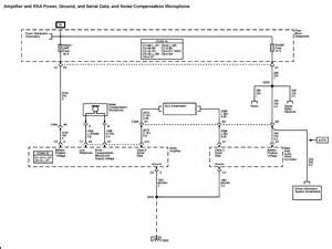 Uq Ignition 2016 Onstar Wiring Diagram 2003 Buick Onstar Free Engine