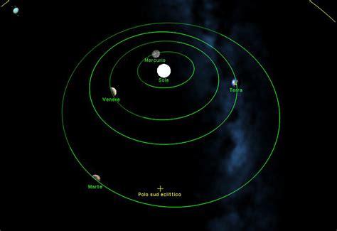 sistema solare interno pianeti rocciosi ma con variet 224