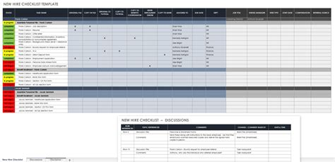 11 new employee checklist resume format pdf