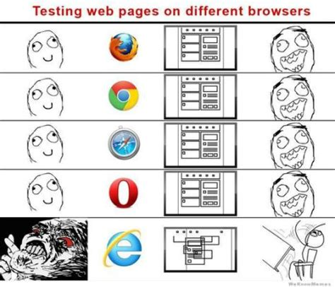 Web Browser Meme - 22 top internet explorer memes tech stuffed