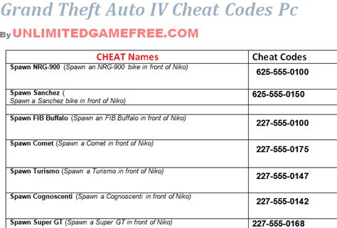 cheat codes of igi igi cheats codes myideasbedroom com