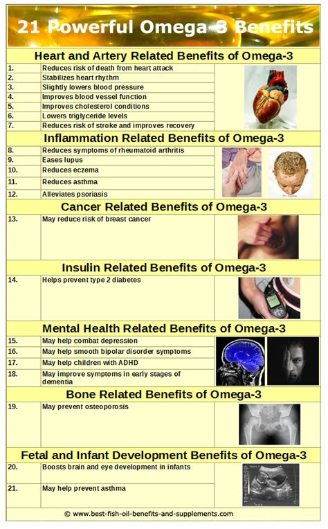 omega 3 supplements benefits 21 omega 3 benefits in depth research based the best
