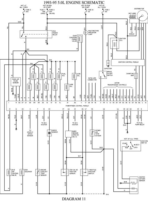 Ford E-150 Questions - fuse diagram for a 1993 ford