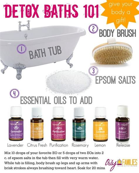 How Epsom Salt Bath Detox by How To Make Epsom Salt Bath For Weight Loss Womans Vibe