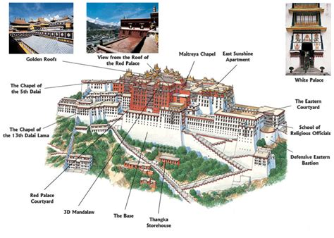 Interior Courtyard House Plans potala palace lhasa tibet facts history highlights