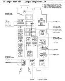 toyota 4runner limited need fuse box diagram for 2001 toyota
