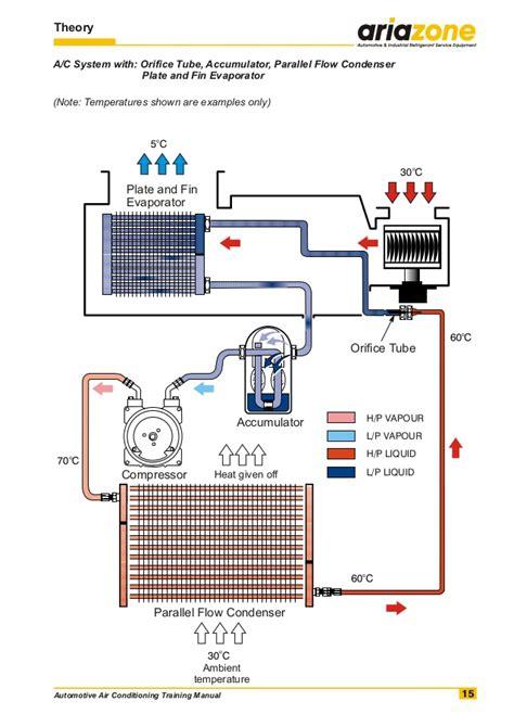 car air conditioning schematic diagram wiring diagram