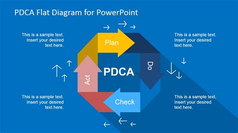 plan do check act template pdca flat diagram for powerpoint slidemodel