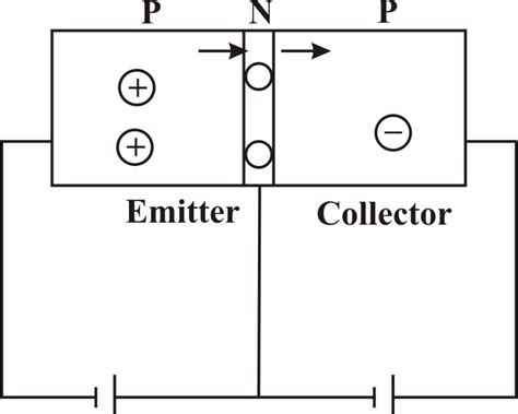 emitter resistor definition 28 images input impedance of an lifier and how to calculate it