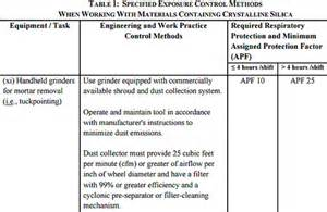 exposure plan template fasteners help resources for anchors security screws