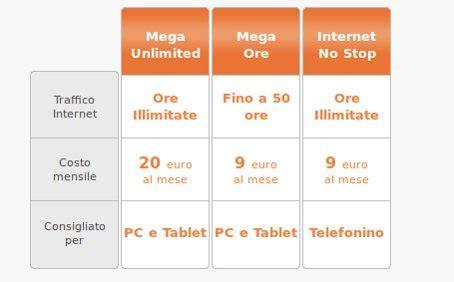 wind telecomunicazioni sede legale mobile offerte wind mobile