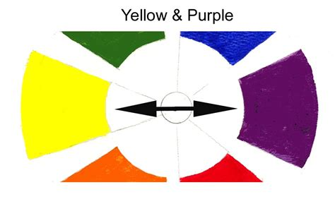 opposite of purple complementary colors are dancing partners color theory
