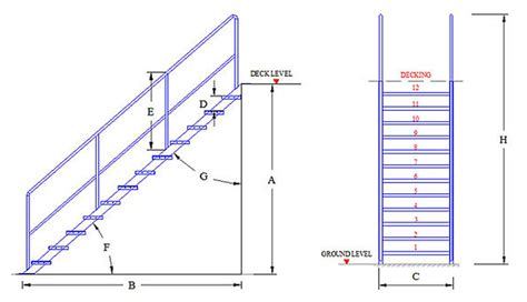 indonesia wind design code industrial staircase gold wind engineering pte ltd